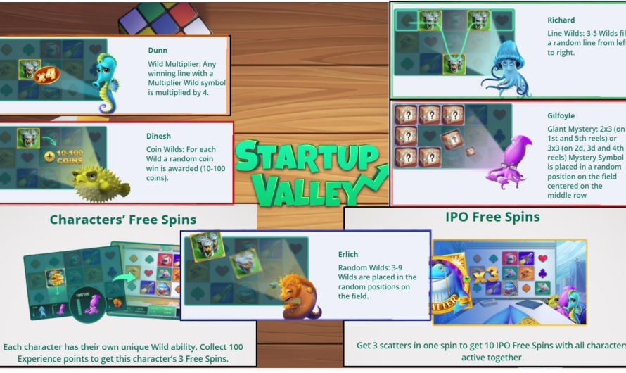 Startup Valley from TrueLab